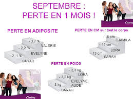 Bordeaux: Free climbing session for girls!